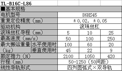 选择步进电机产品的规格表和尺寸图